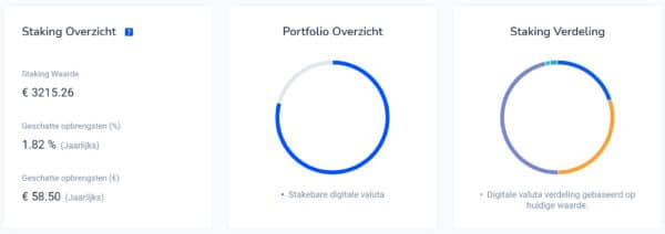 Bitvavo staking review